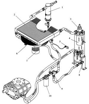 Принцип действия главных блоков винтовых компрессоров
